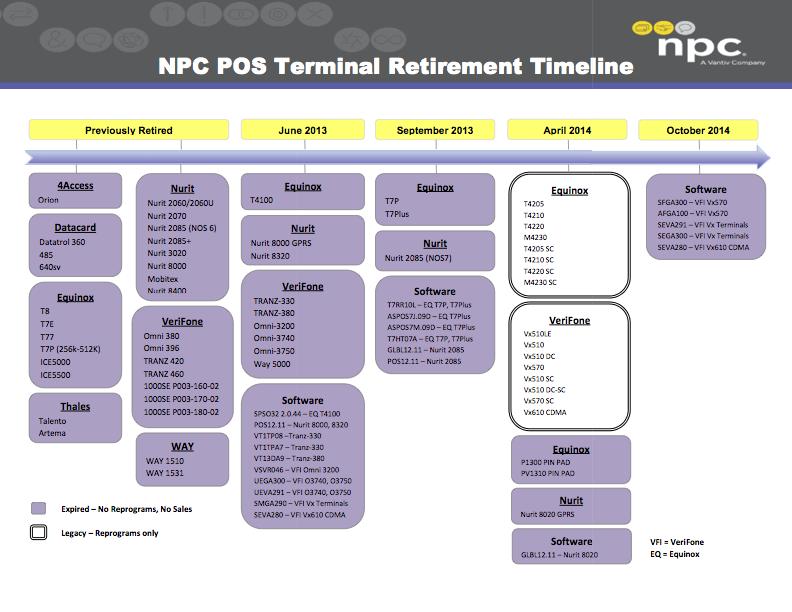 2014_NPC_POS_Terminal_EOL_Timeline